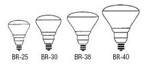 PAR LED LAMPEN